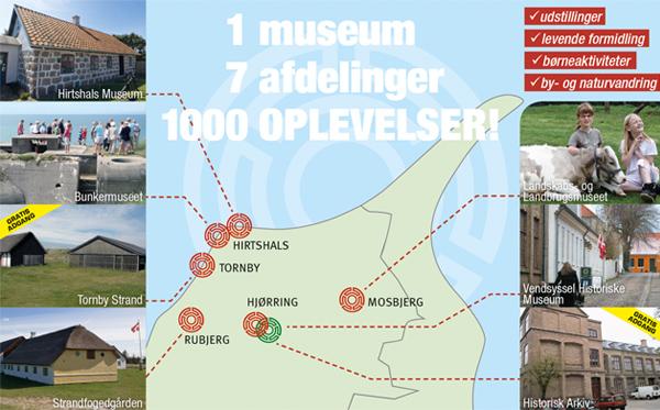 1 museum 7 afdelinger
